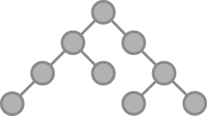 a binary tree